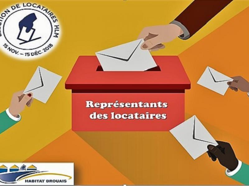 Election des représentants des locataires : Découvrez la liste